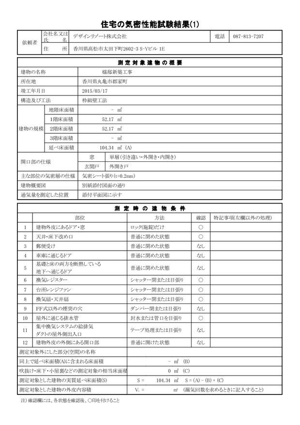 住宅の気密性能試験結果(1)